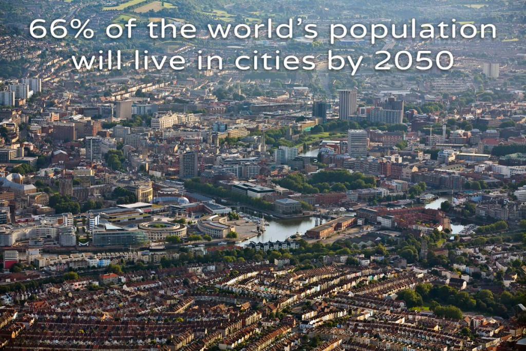 66% of the world's population will live in cities by 2050